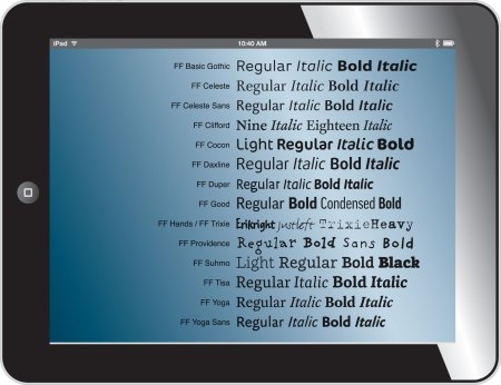 FontFont fonter for Apps